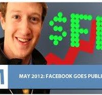 If you look really hard at the numbers Facebook is worth 'just' $21bn (not $104bn)