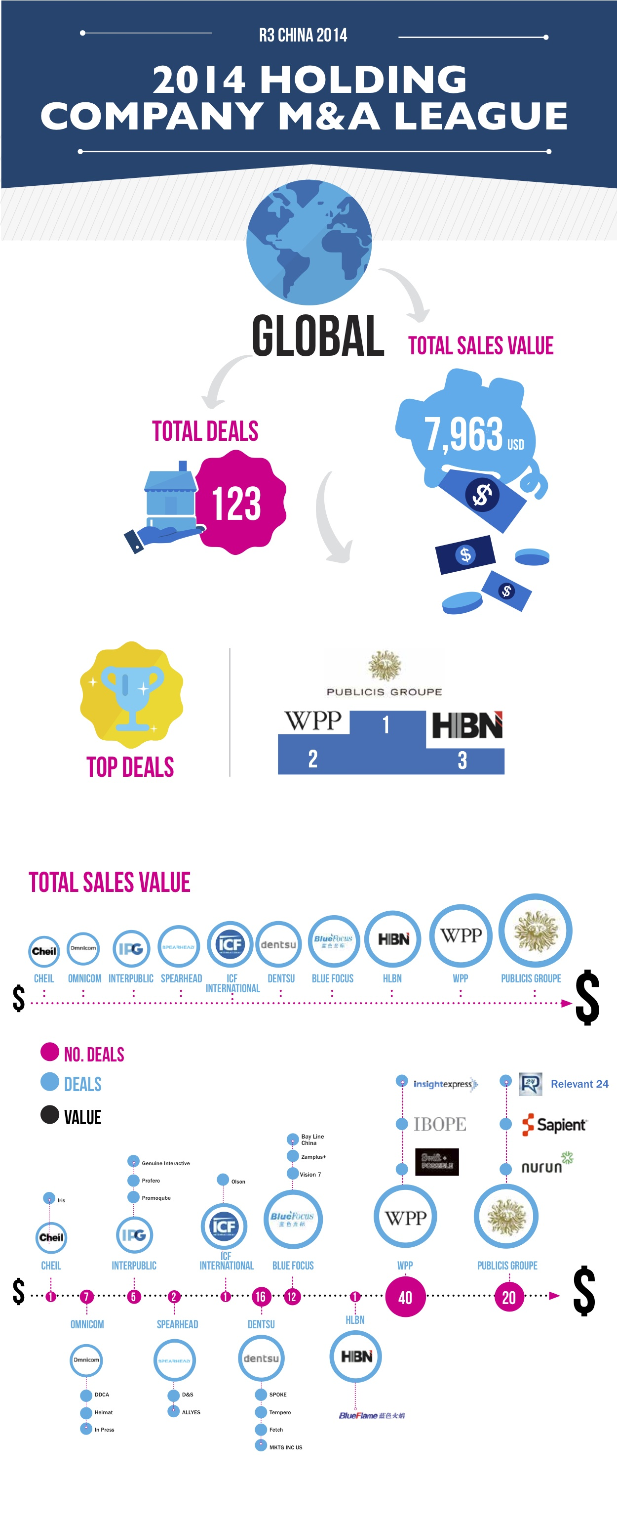 Infographic M&A 2014-2