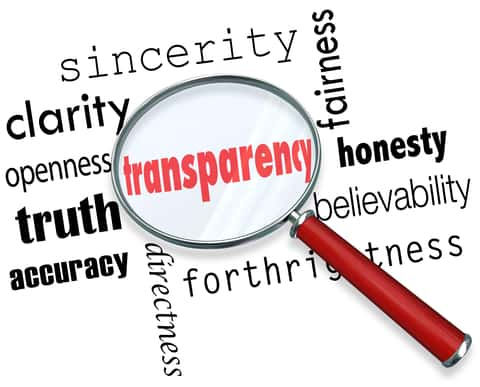 Transparency word magnifying glass searching for sincerity, clarity, openness, truth, accuracy, directness, fairness, honesty, believability and forthrightness