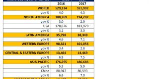 TYNY WW Mid Year update_table
